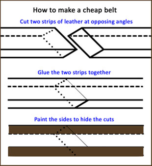 How to make a cheap belt